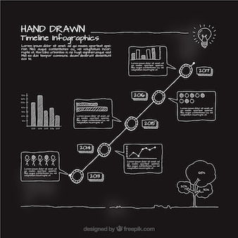 Hand-drawn infographic template with timeline