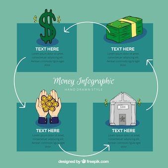 Hand-drawn money infographic