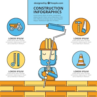 Hand drawn worker infography