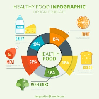 Healthy food infographic template