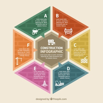 Hexagonal infography about construction