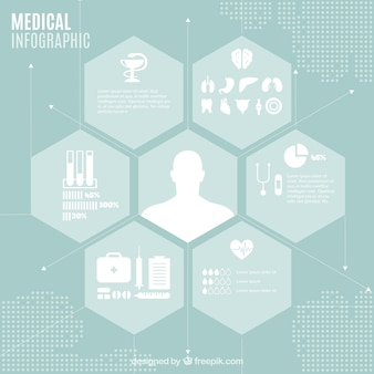 Hexagonal medical infography