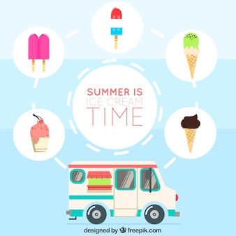 Ice-cream truck in flat design