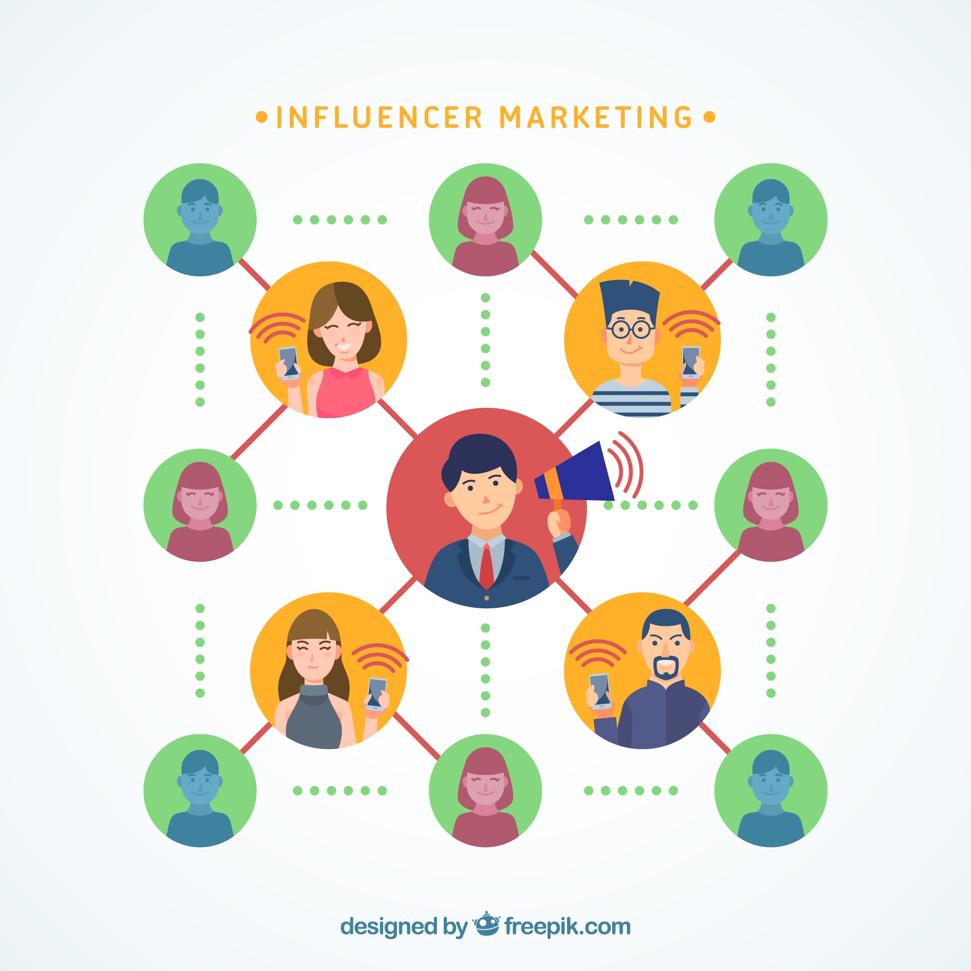 Influence marketing design with connected persons