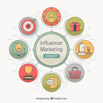 Influencer marketing infographic concept