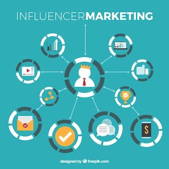 Influencer marketing infographic design