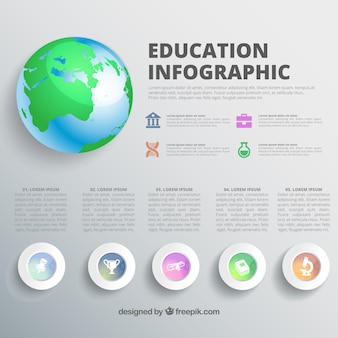 Infographic about education with professional resources