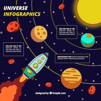 Infographic about the universe with a rocket