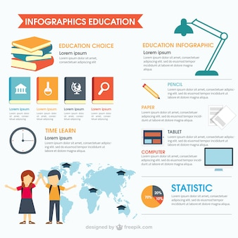 Infographic education