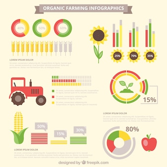 Infographic elements for organic infography