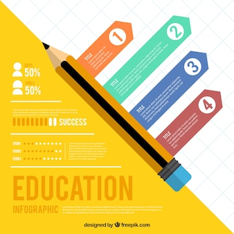 Infographic for education issues