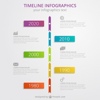 Infographic in timeline style