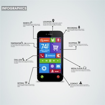 Infographic of mobile phone with different apps