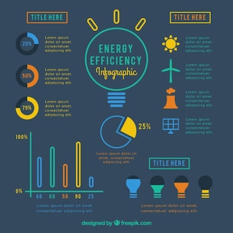 Infographic of renewable energy in flat design