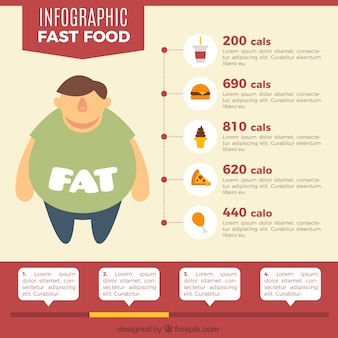Infographic template about fast food in flat design
