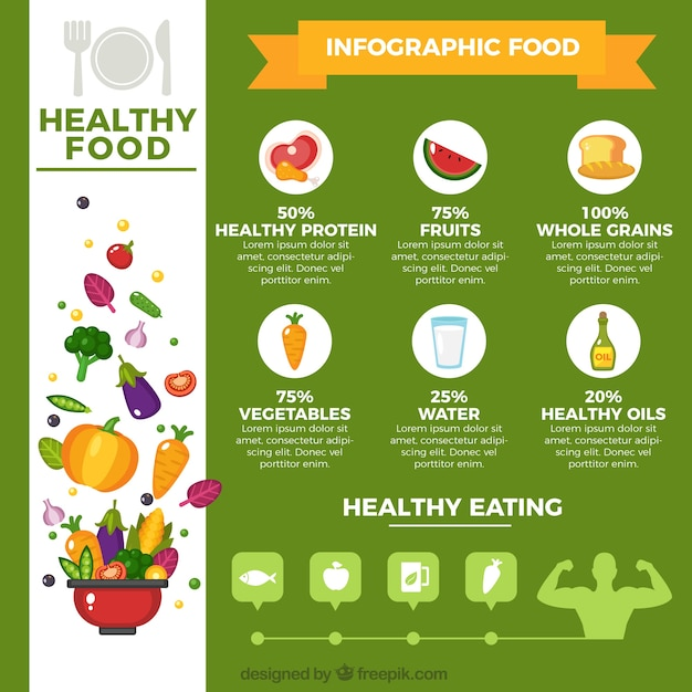 Healthy Meals For Health And Health