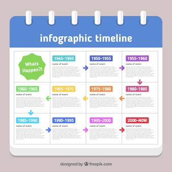Infographic timeline design in calendar style