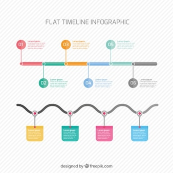 Infographic timeline in flat design