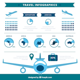 Infographic travel template and airplane in flat design