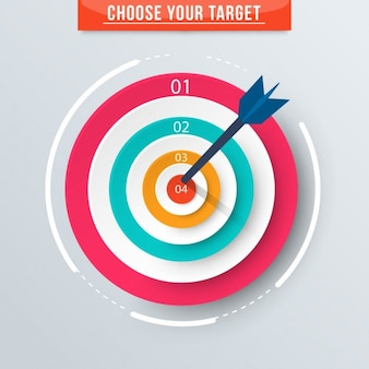 Infographic with a dartboard and a dart