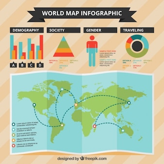 Infographic with a map and graphics