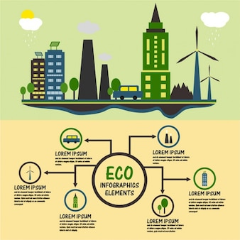 Infographic with a scheme about the environment
