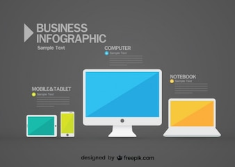 Infographic with computer, laptop, mobile phone and tablet