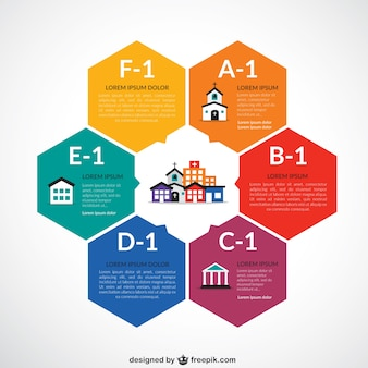 Infographic with hexagons