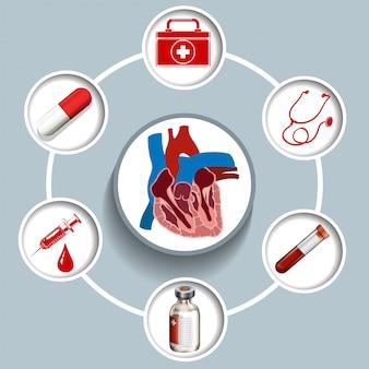 医療機器のインフォグラフィック