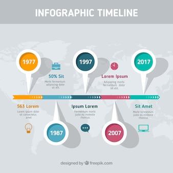 専門的なタイムラインのインフォグラフィック