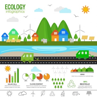 Infographic with renewable energy
