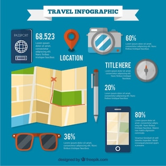 Infographic with travel accessories in flat design