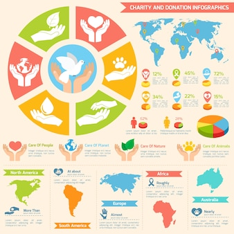 Infographics about charity and donations
