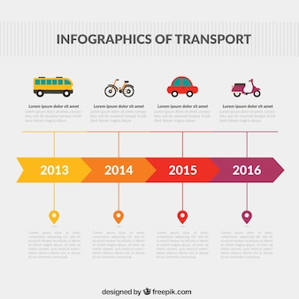 Infographics of transport