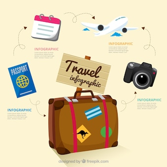 Infographics with travel suitcase and elements