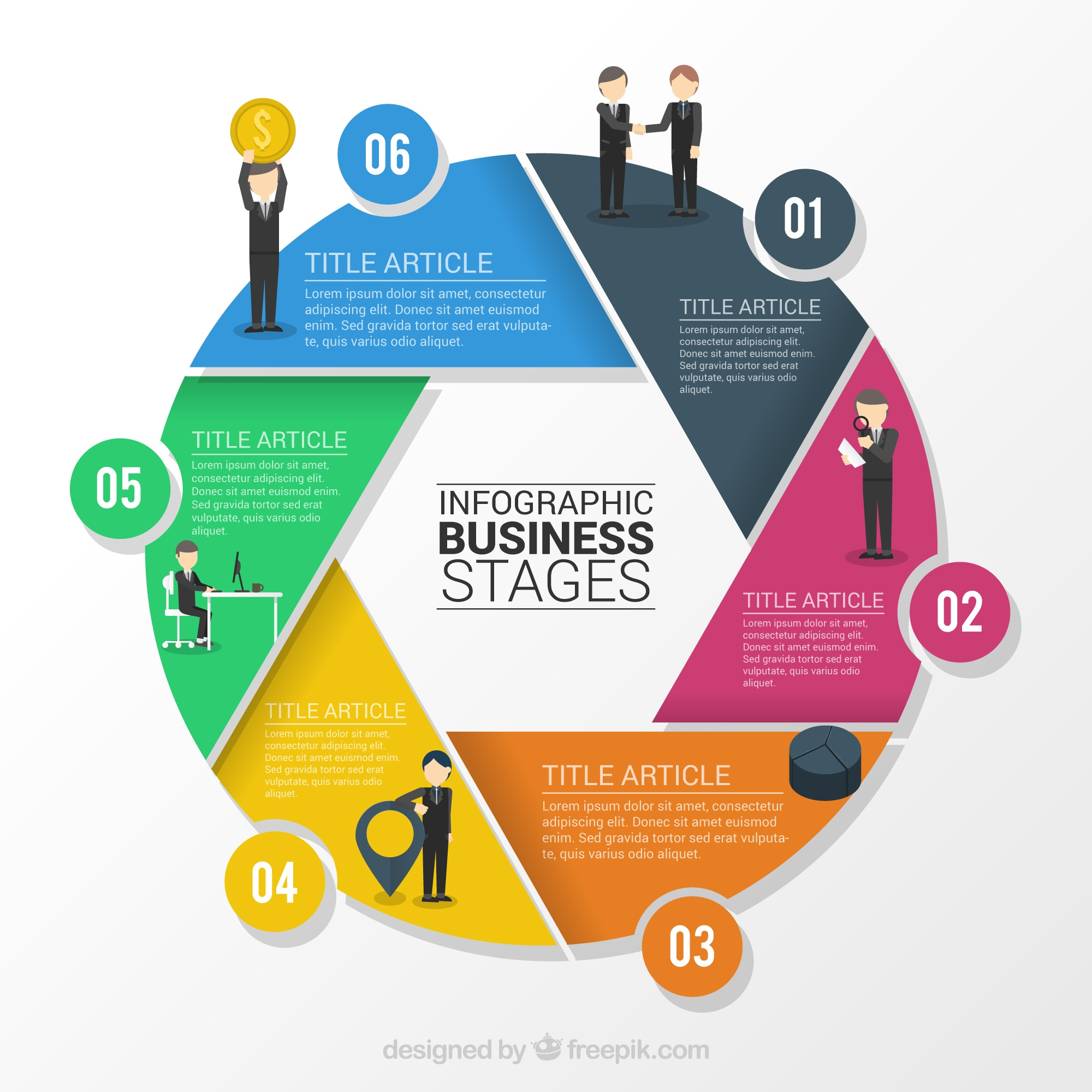 Infography business stages