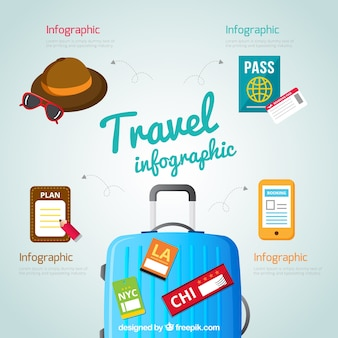 Infography with travel elements and luggage