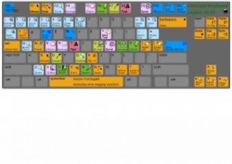 Inkscape Keyboard Layout v.047 - color coded