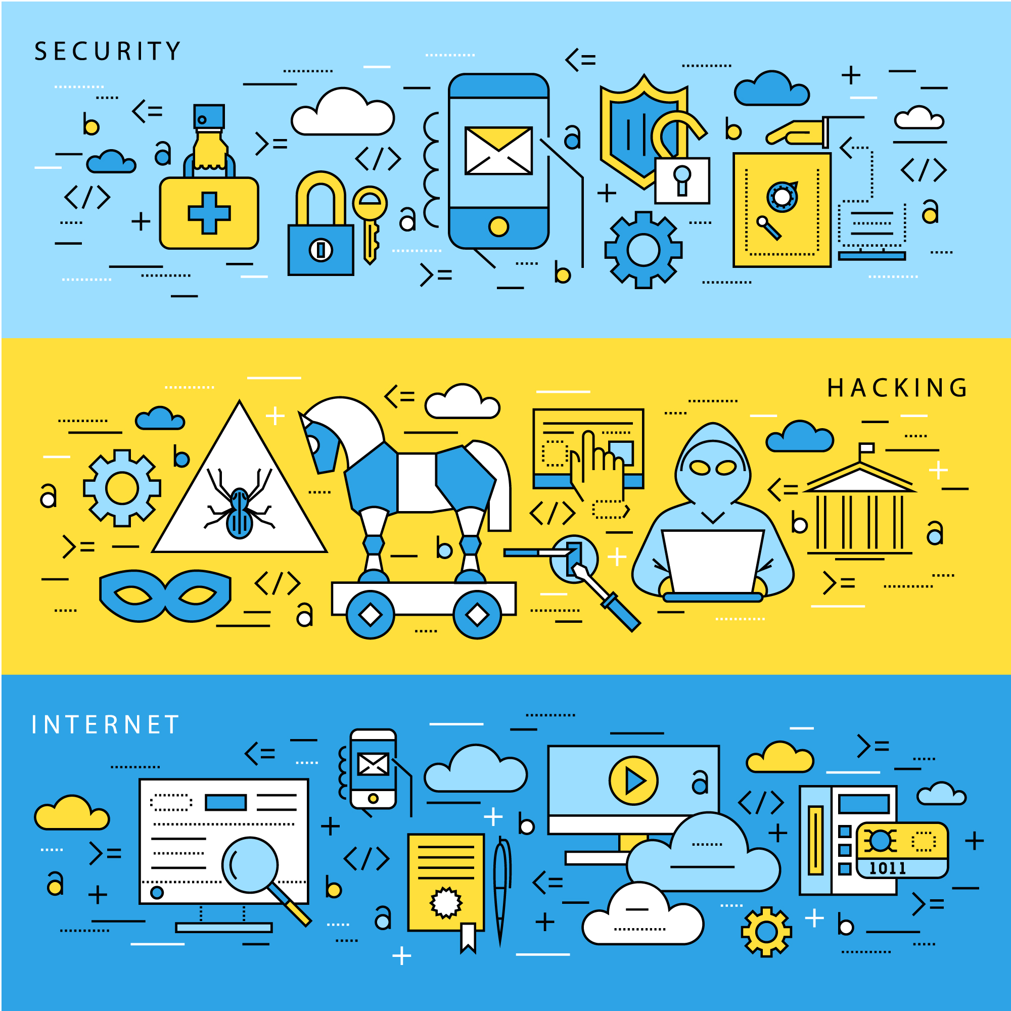 Internet security banner collection