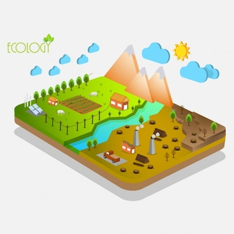 Isometric landscape about the environment