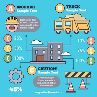 Linear construction infography
