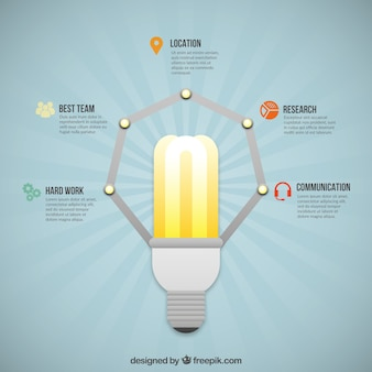 Low power lightbulb infography