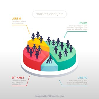 Market analysis infographic