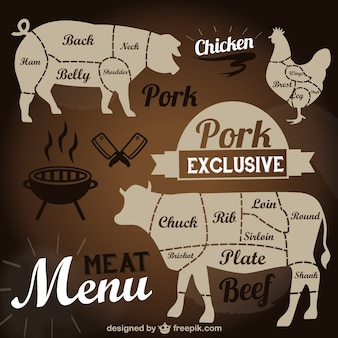 Meat menu with pork, chicken and beef