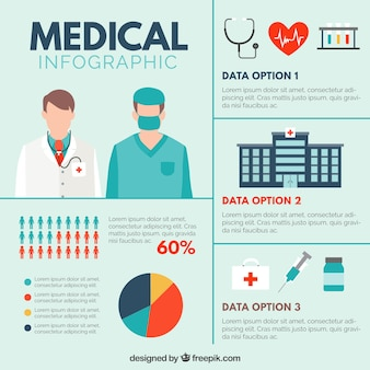 Medical infographic with doctor and surgeon