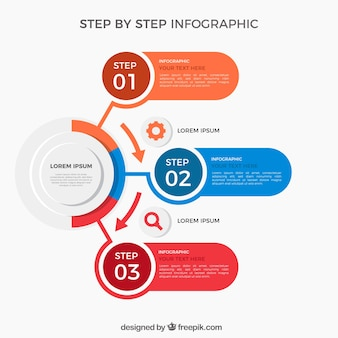 Modern step infographic with flat design