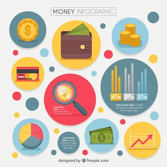 Money infographic with colored items and round shapes