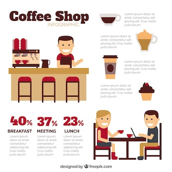 Nice coffee shop infography template