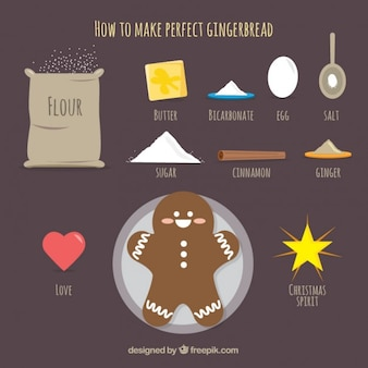 Nice gingerbread recipe