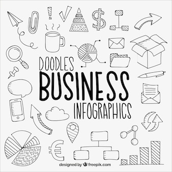 Nice infographic with doodles